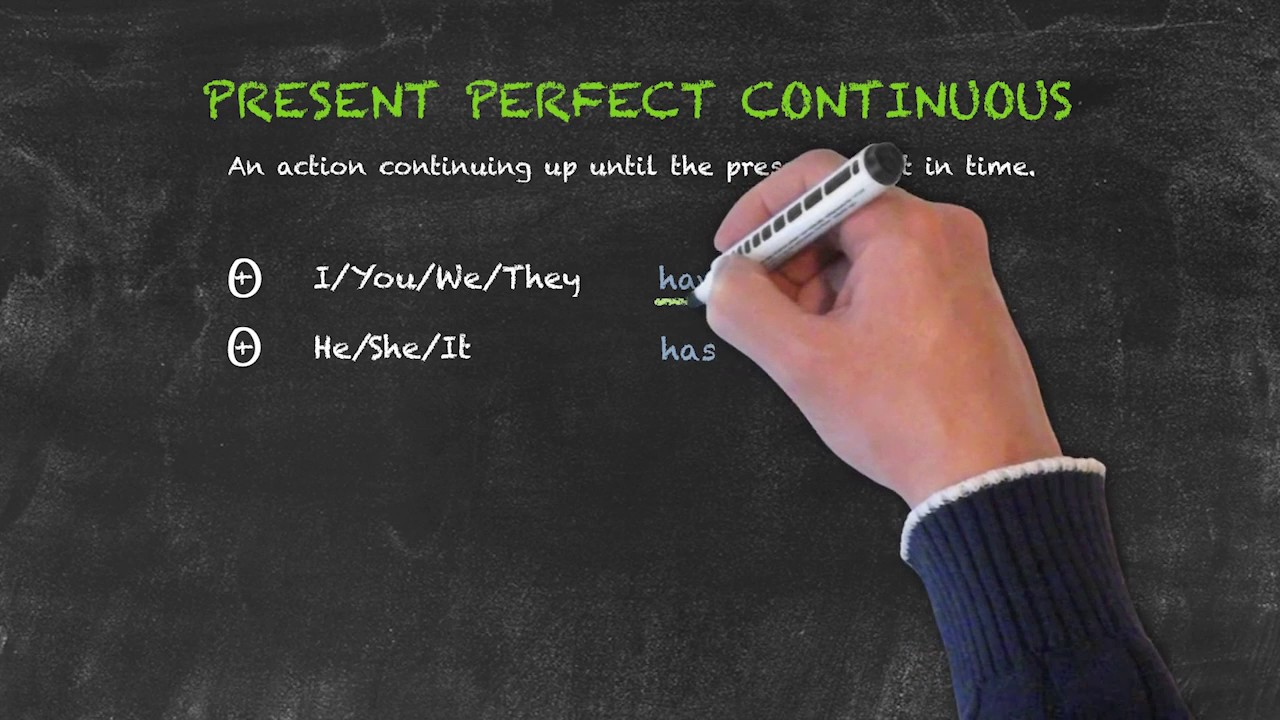 Overview of All English Tenses – Present Tenses – Present Perfect Continuous – Overview