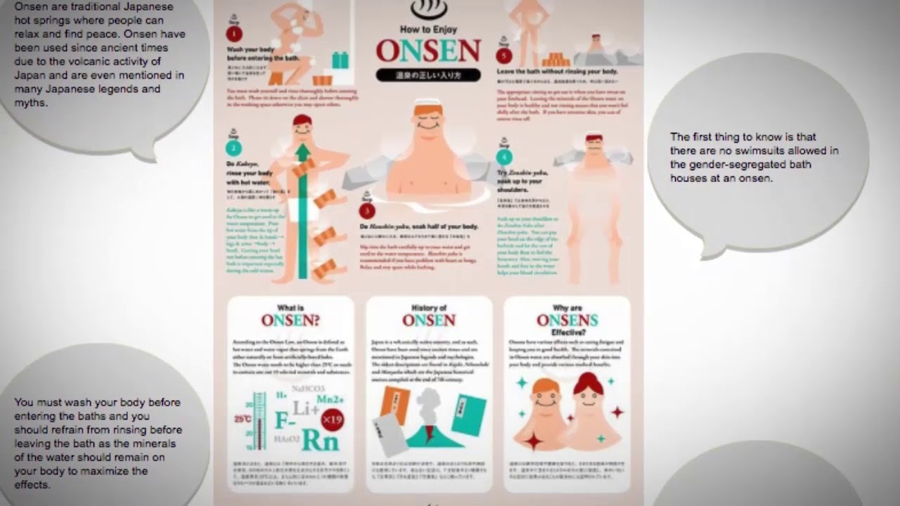 How to enjoy Onsen in Japan?