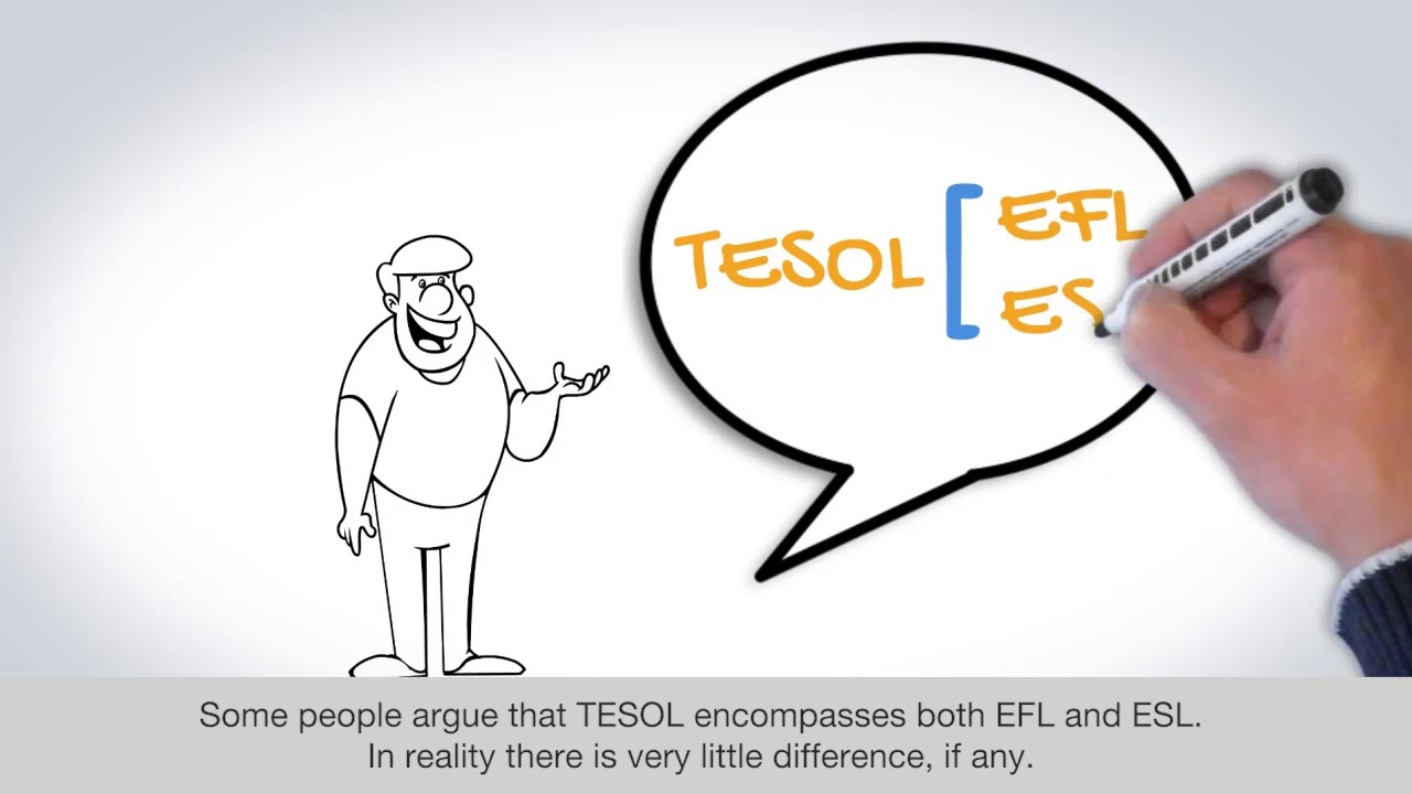 What do TEFL and TESOL mean?