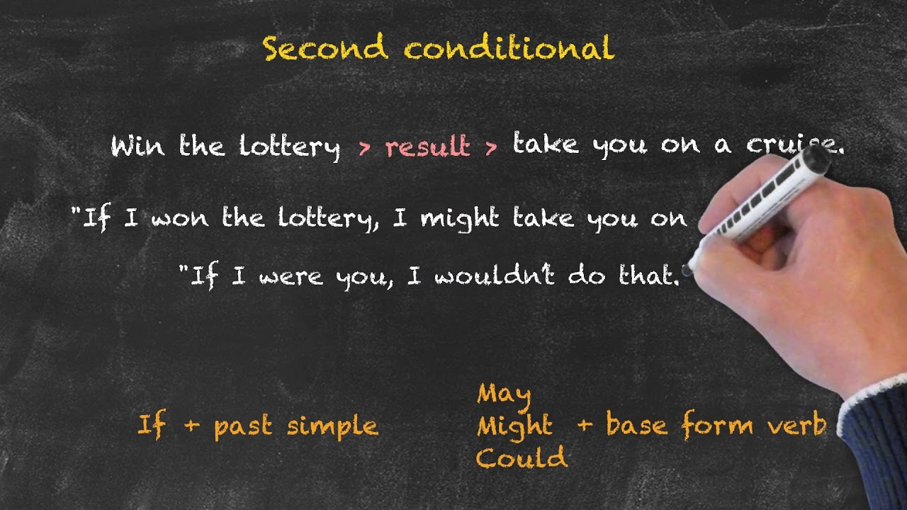 The Second Conditional | Conditionals and Reported Speech