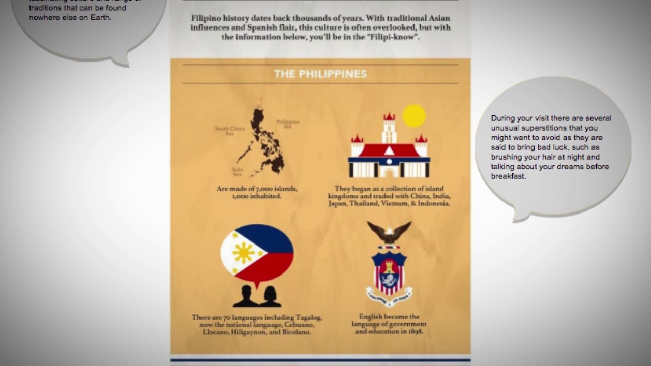 What are some interesting facts about Filipino culture and customs?