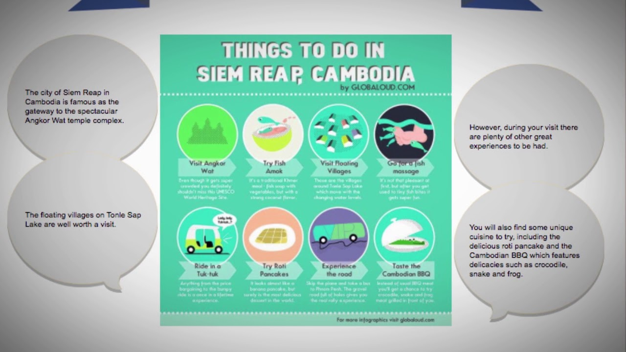 What are the best things to do in Siem Reap, Cambodia?