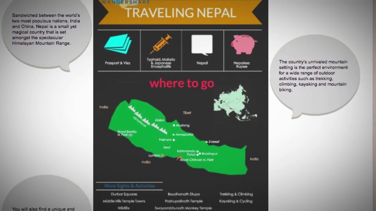 What are some Travel Tips for Nepal?