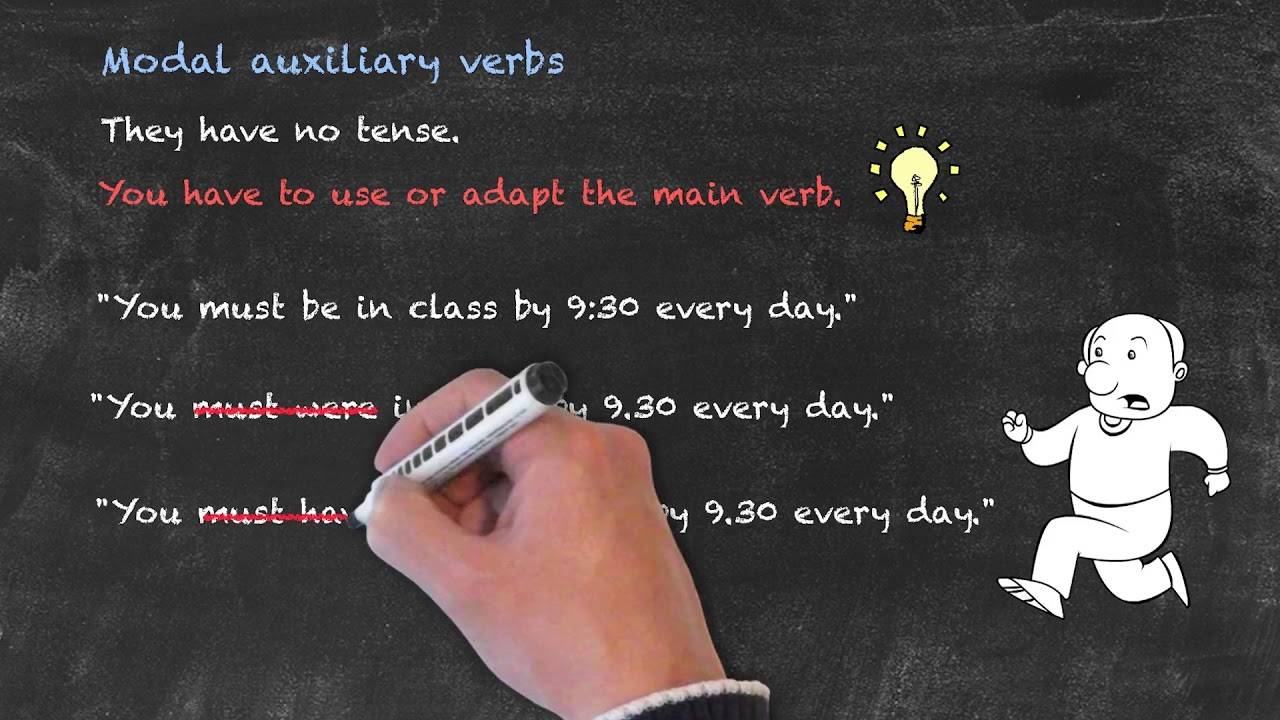 Adapting the main verb | Modals and Passive Voice