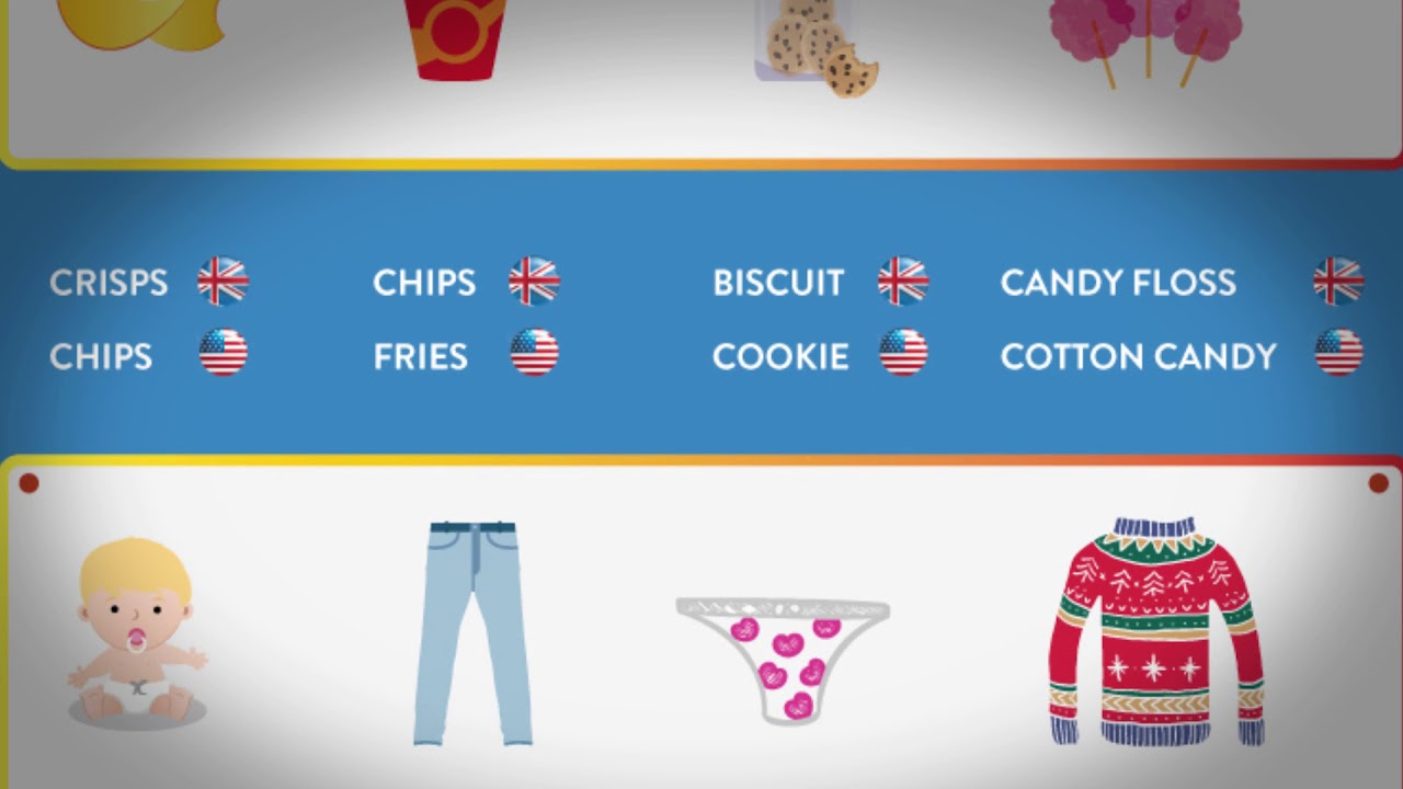 The Most Common Differences Between American and British English   Teach & Live abroad!