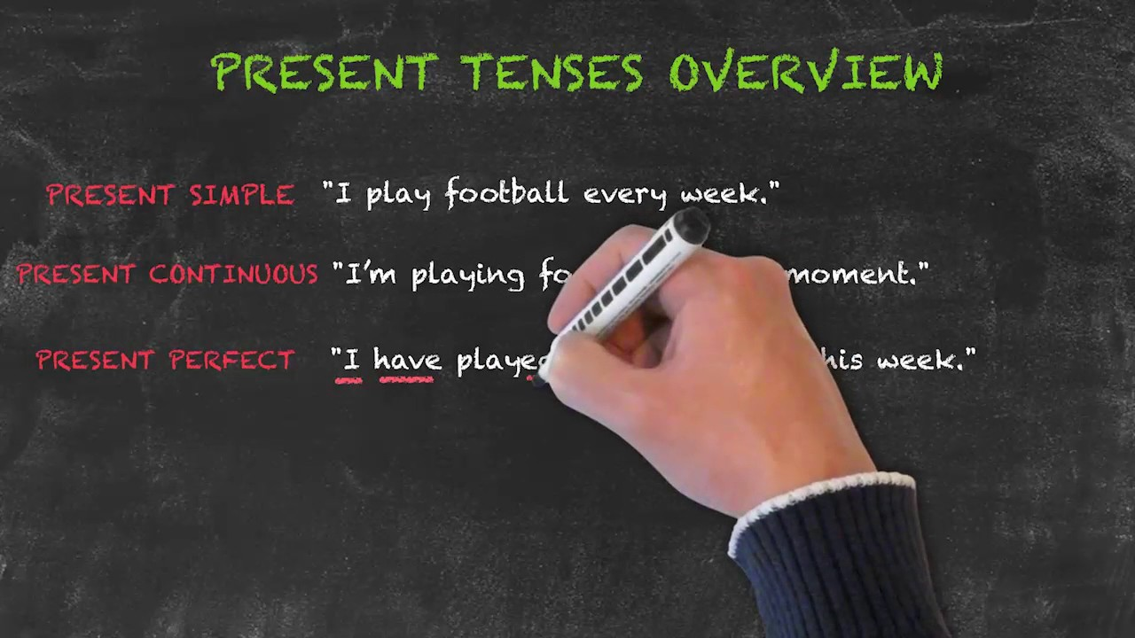 Overview of All English Tenses – Present Tenses Overview – Present Continuous