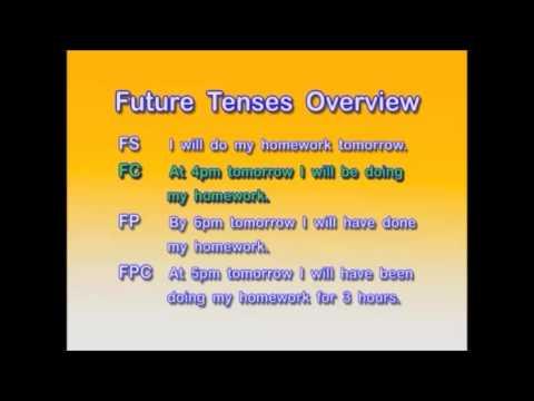 English Grammar – The Future Tenses – TESOL Courses