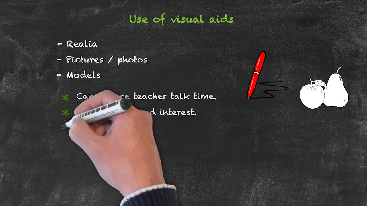 Coursebooks and Materials – Use of Visual Aids