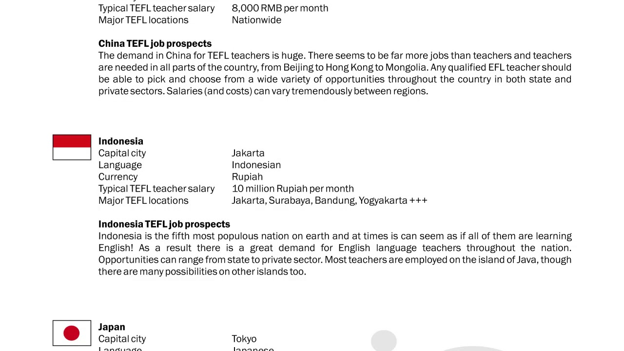 TEFL/TESOL Guide – China, Indonesia & Japan | International TEFL and TESOL Training (ITTT)