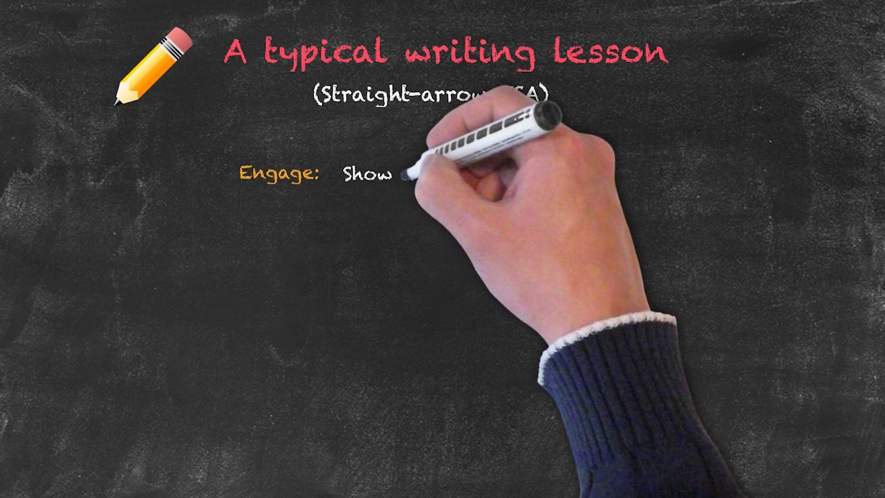 Productive and Receptive Skills in the EFL Classroom – Writing Skills – Engage Phase