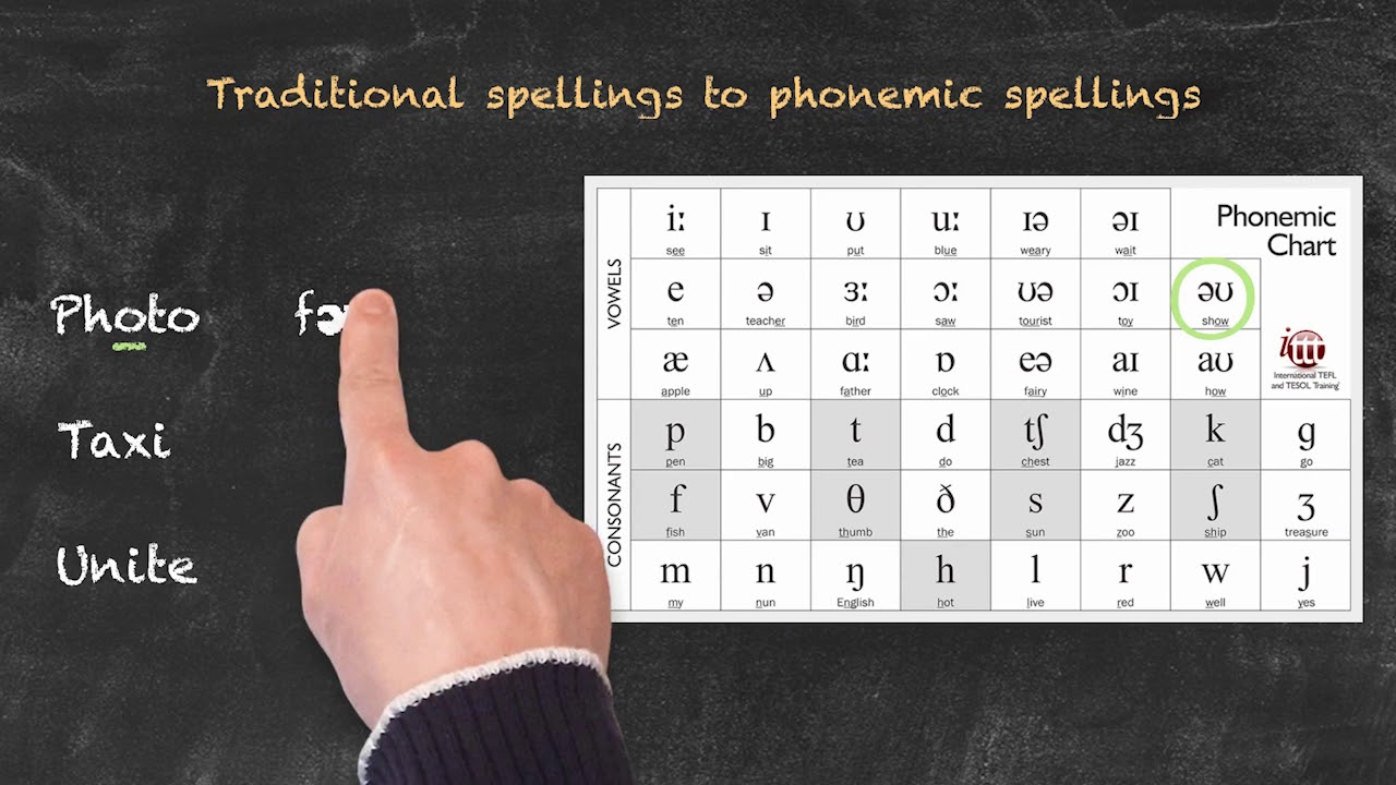 Pronunciation and Phonology in the EFL Classroom – Traditional Spellings to Phonemic Spellings Pt. 2
