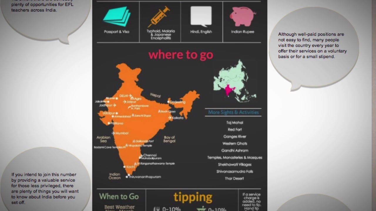 What are the most important travel tips for India?