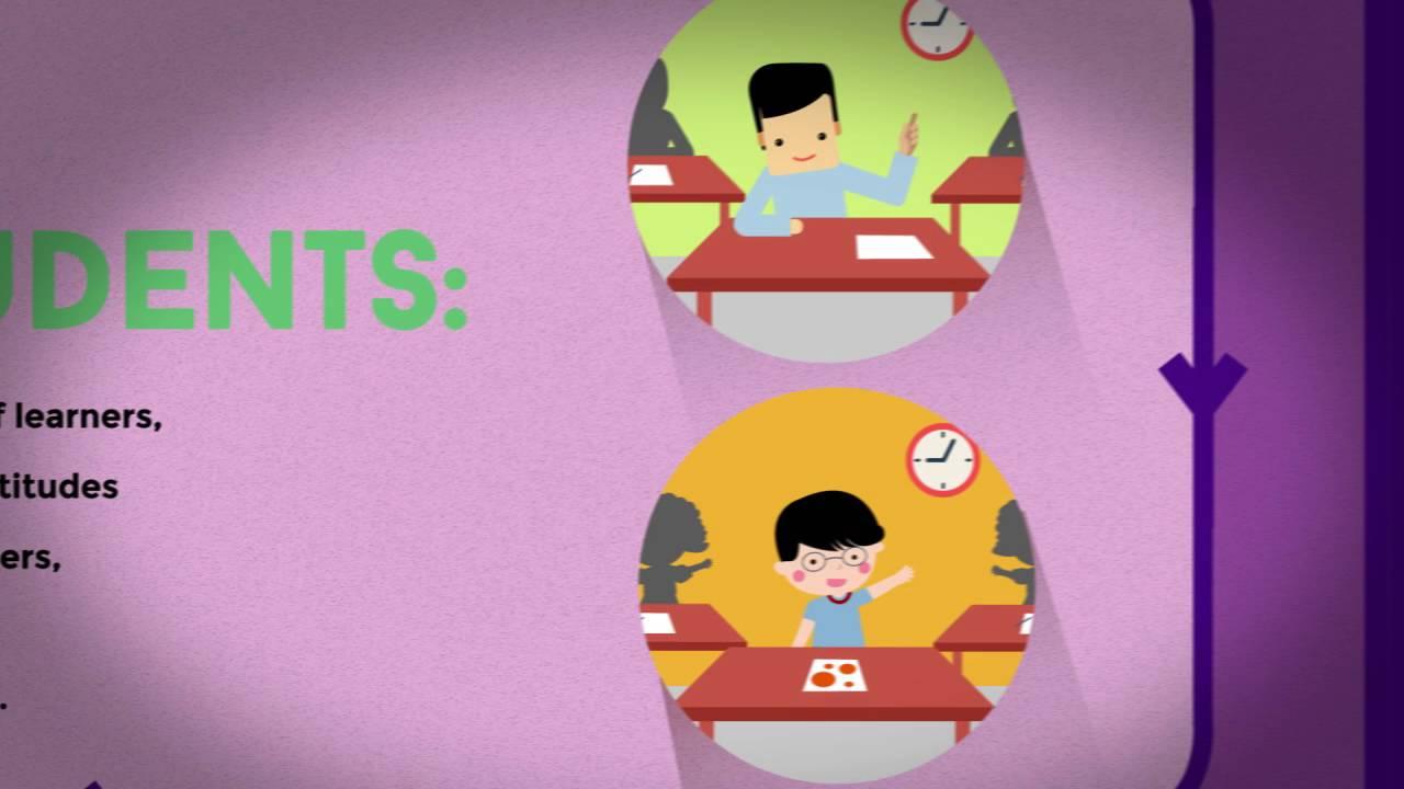 Why take a TEFL course?