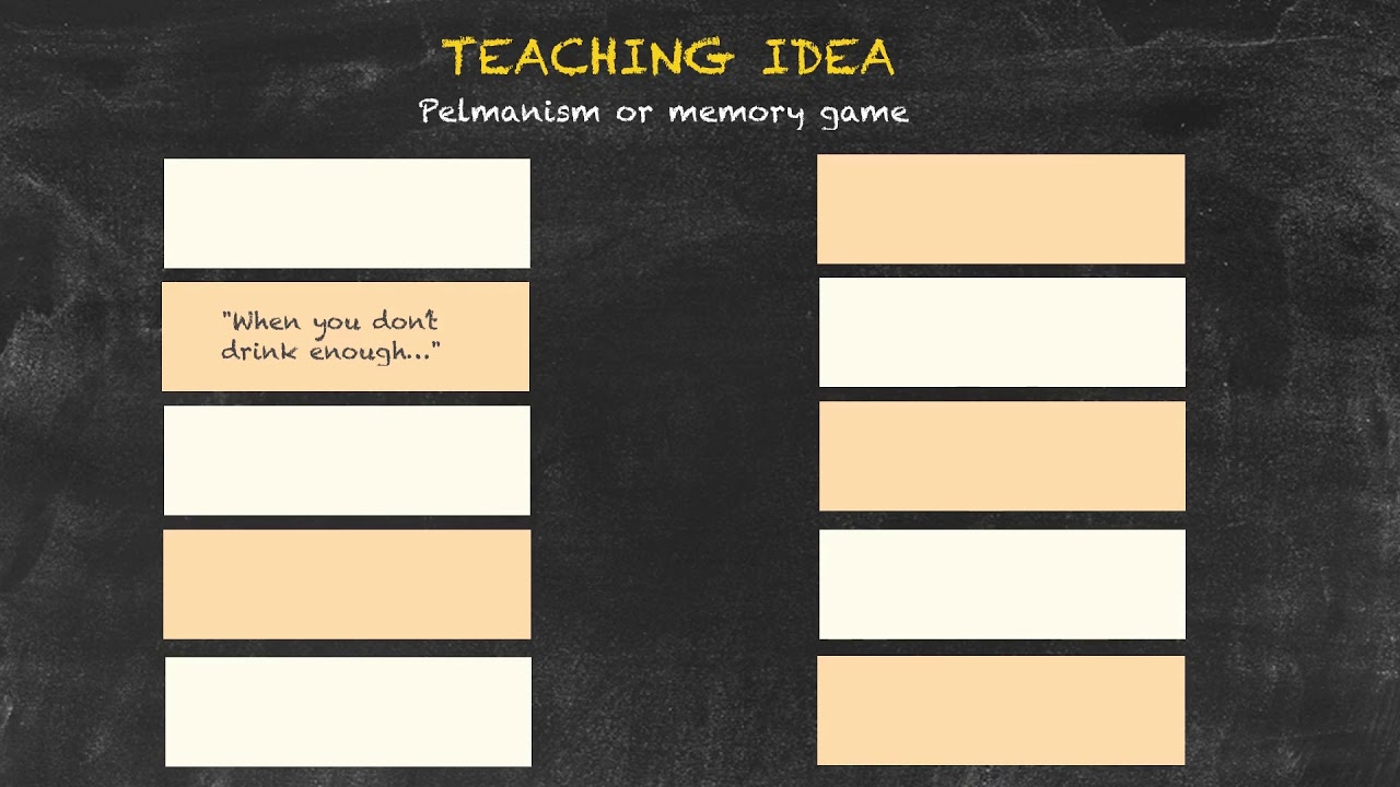 Zero Conditional Teaching Idea | Conditionals and Reported Speech