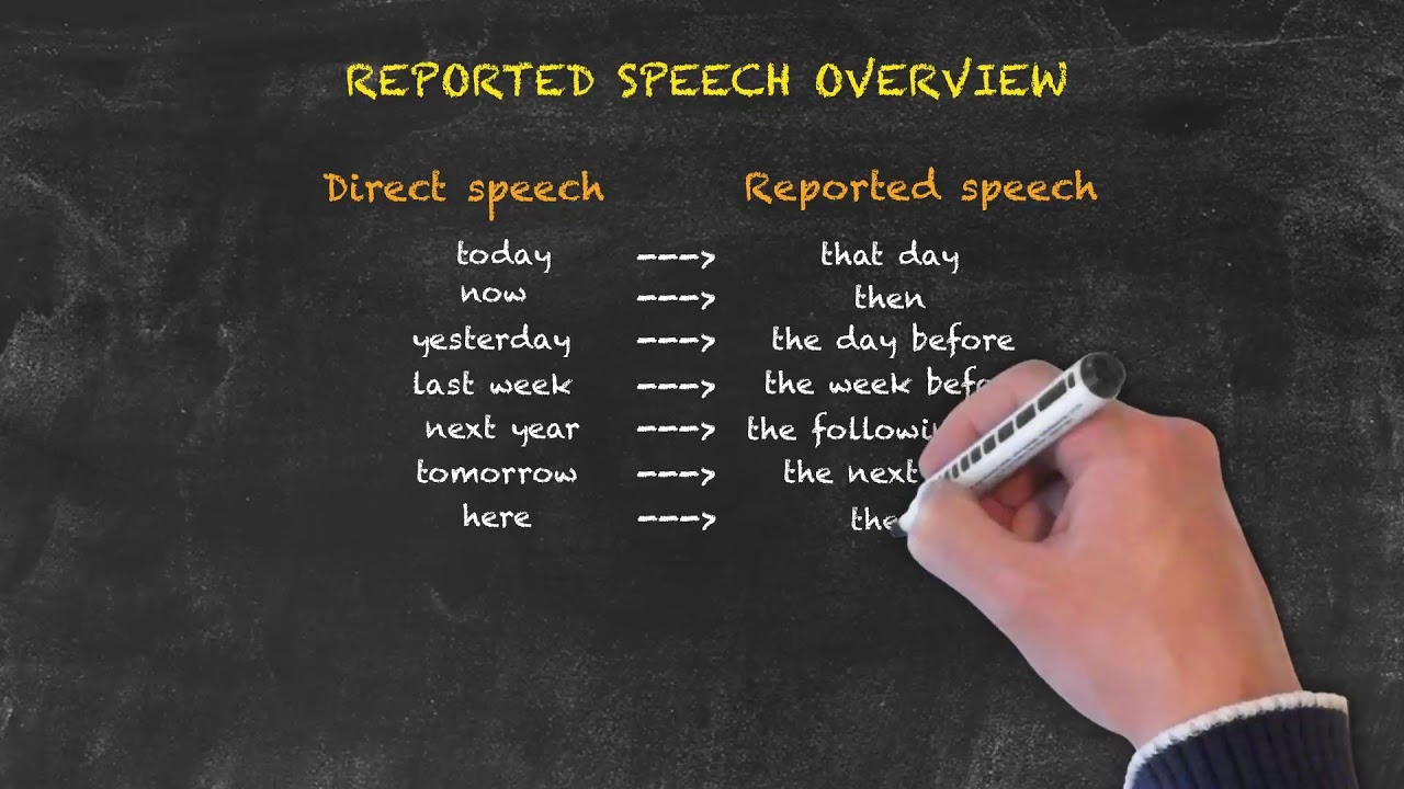 Reported Speech Overview | Conditionals and Reported Speech