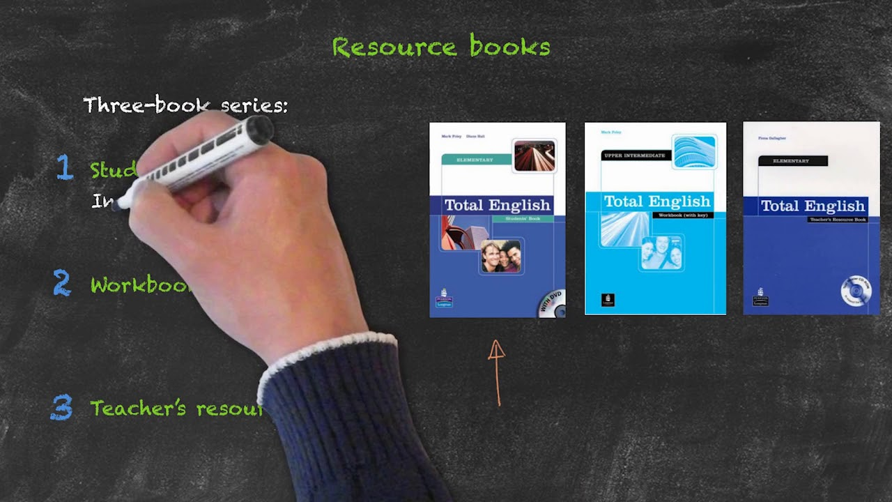 Coursebooks and Materials – Resource Books Part 1