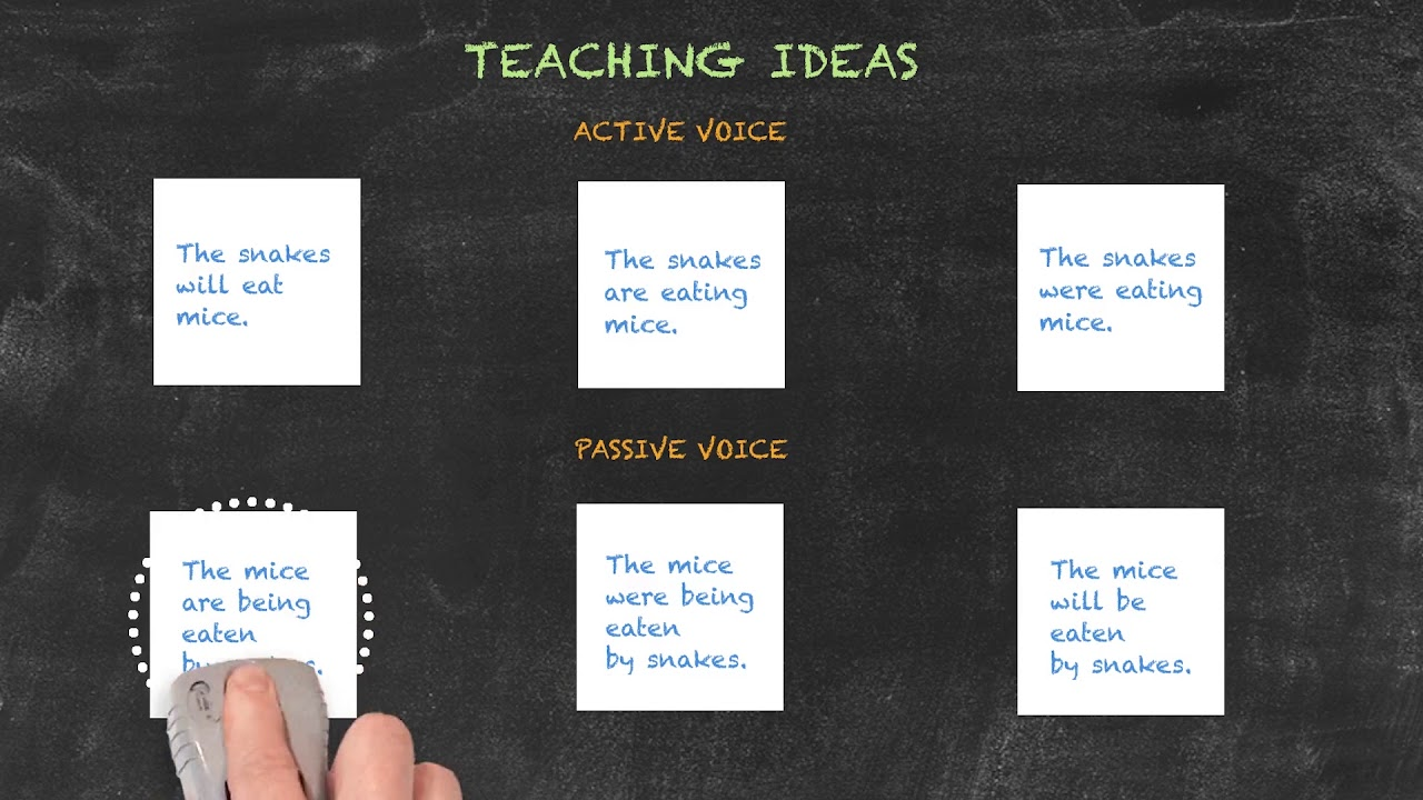 Passive Voice Usages | Modals and Passive Voice