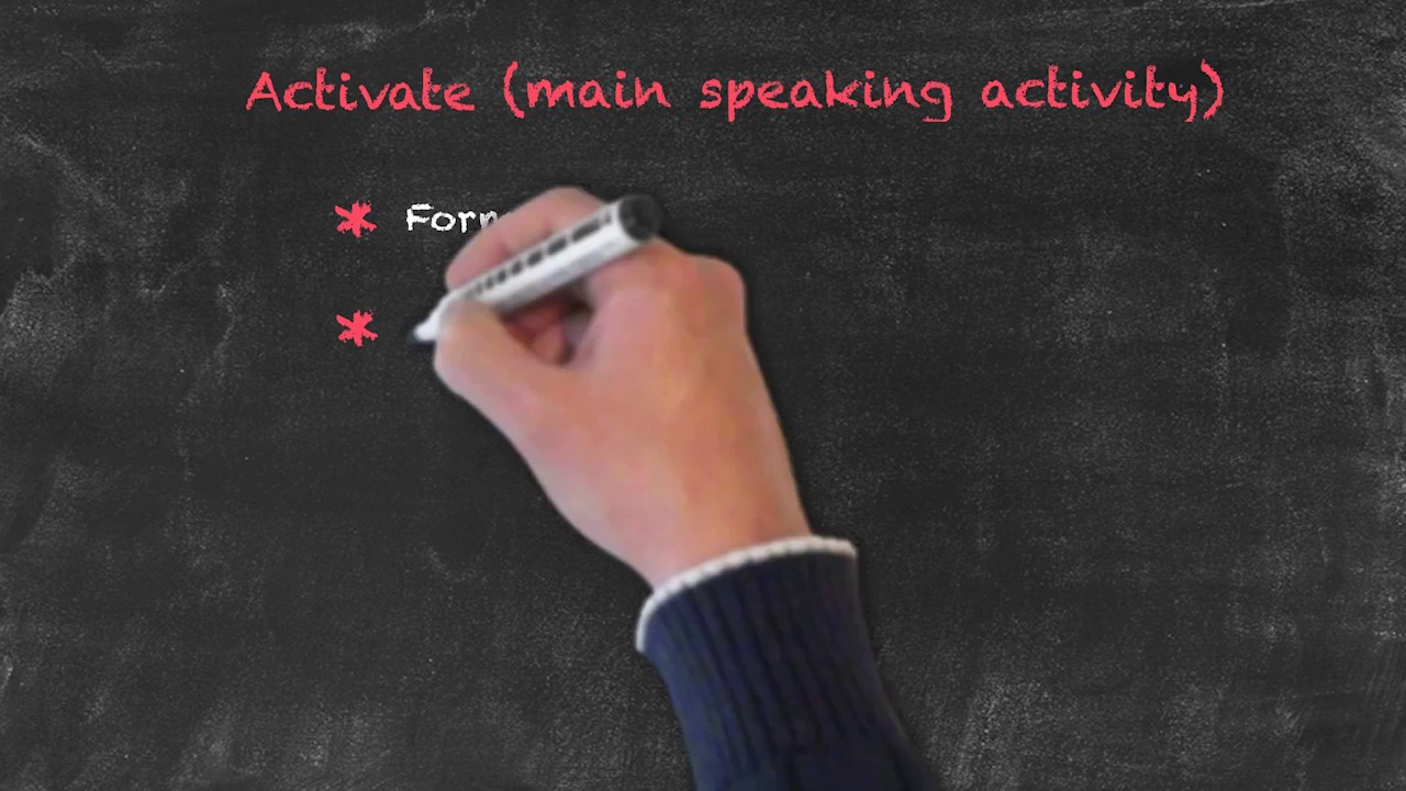 Productive and Receptive Skills in the EFL Classroom – Speaking Skills – Activate Phase