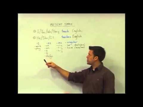 English Grammar — Present Simple — Structure — Online ESL Teachers