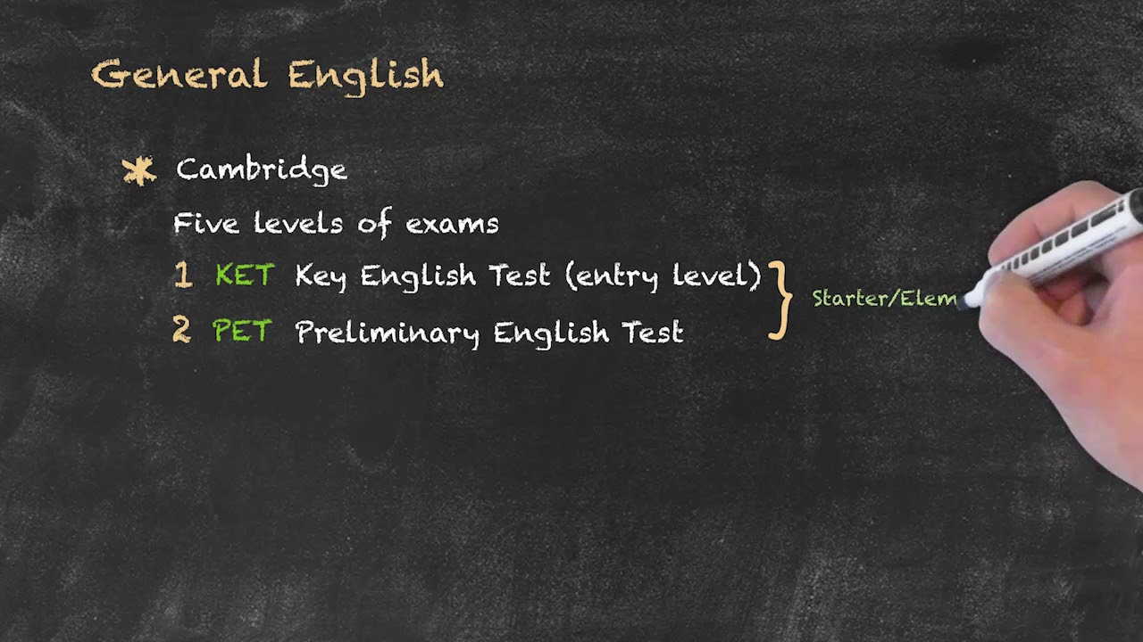 Evaluation and Testing of Students – General English Exams