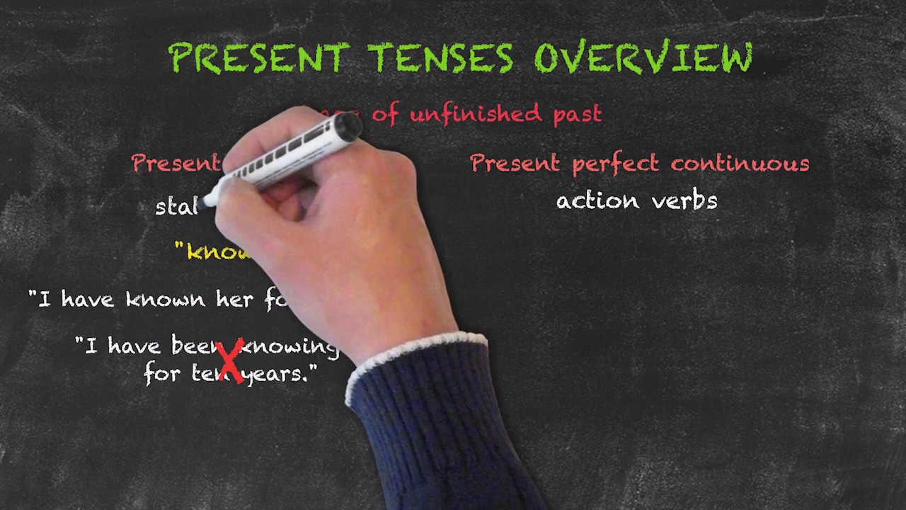 Overview of All English Tenses – Present Tenses Overview – Present Perfect Continuous