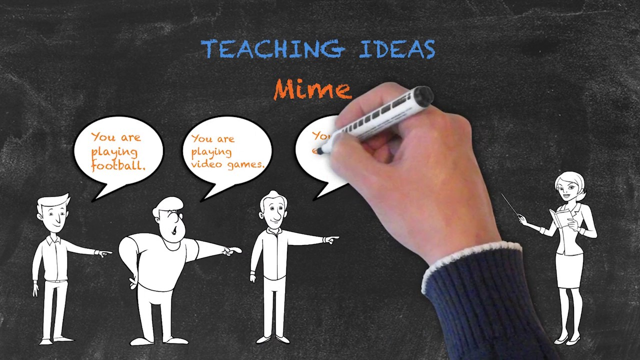 Overview of All English Tenses – Present Tenses – Present Continuous – Miming