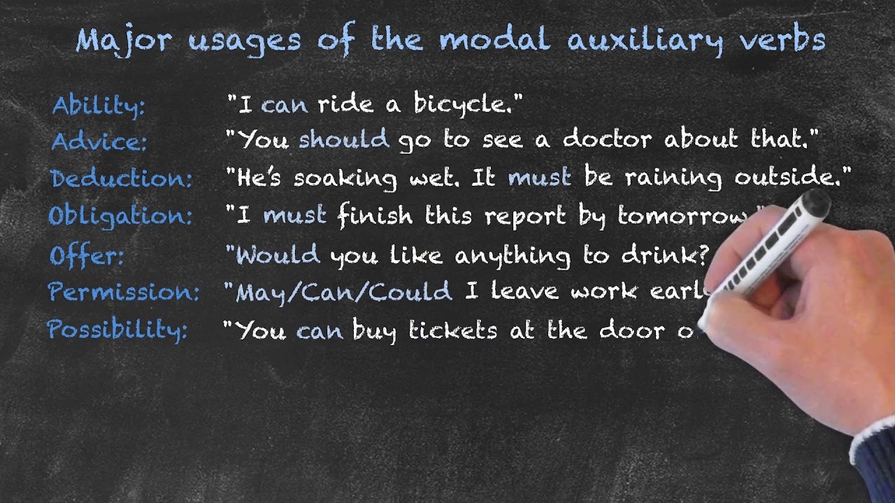 Main Usages Of Modal Auxiliary Verbs | Modals and Passive Voice