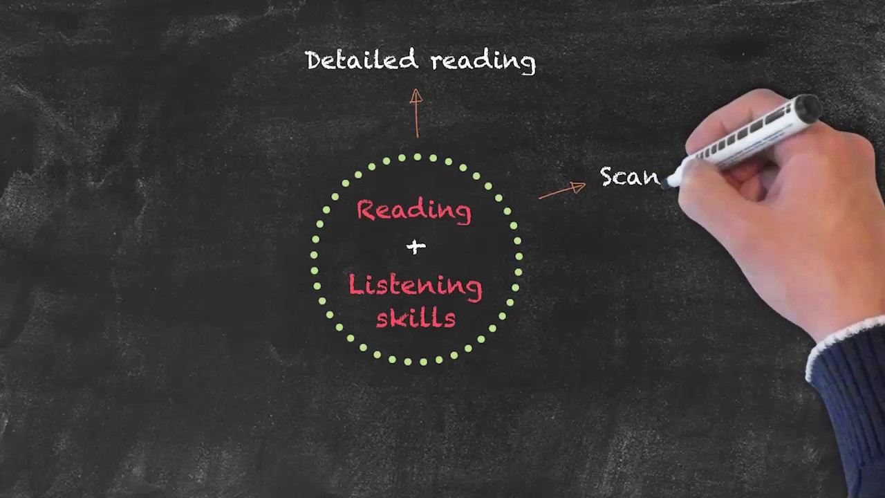 Productive and Receptive Skills in the EFL Classroom – Receptive Skills Overview