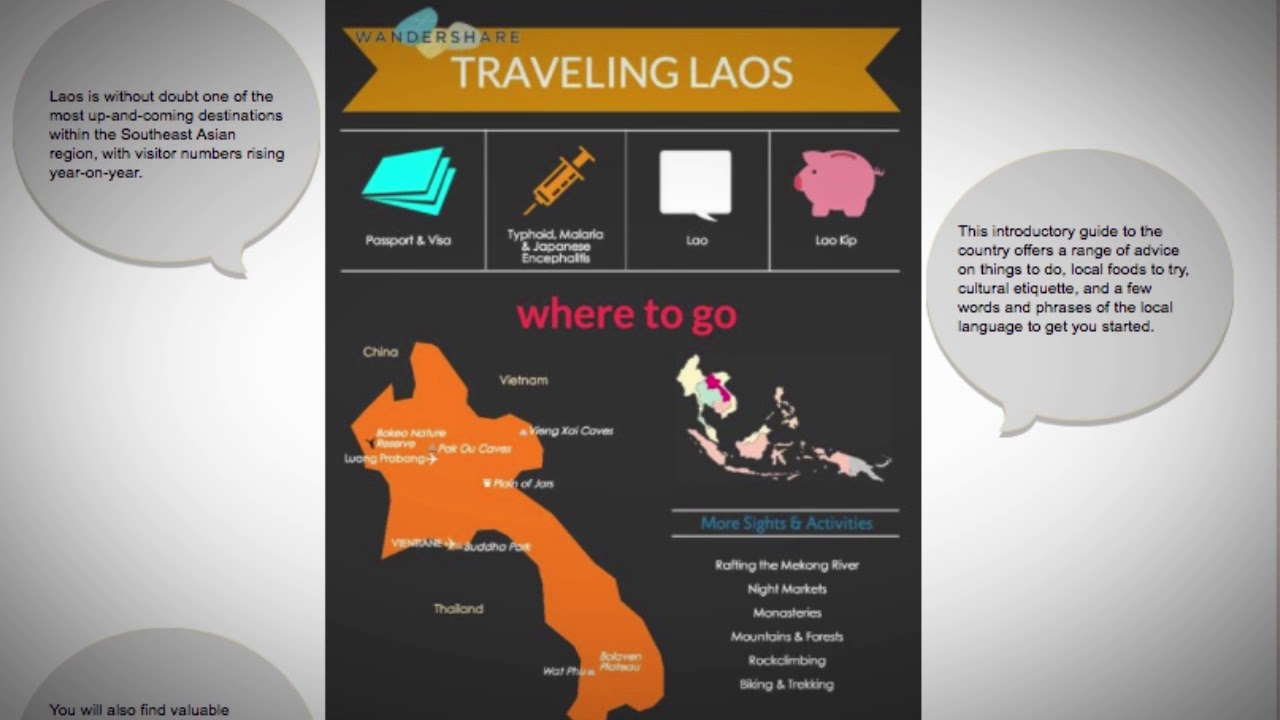 What are the best travel tips for Laos?