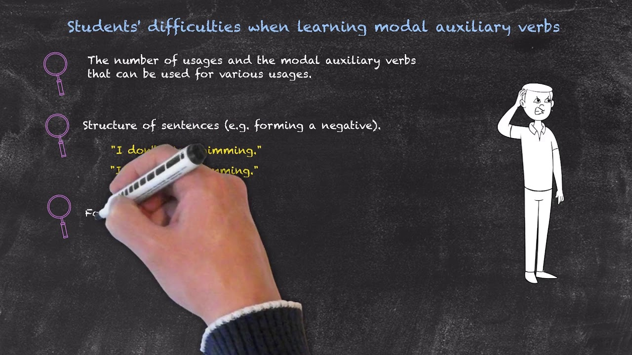 Difficulties for Students | Modals and Passive Voice