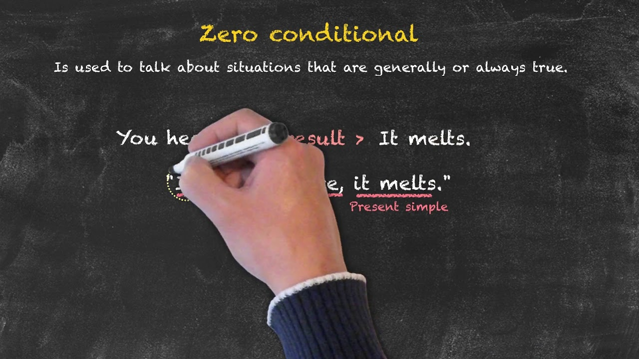 The Zero Conditional | Conditionals and Reported Speech