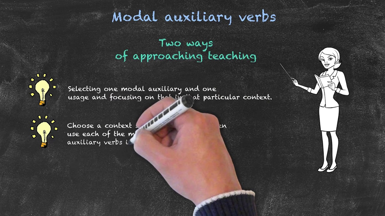 How To Teach Modal Auxiliary Verbs | Modals and Passive Voice