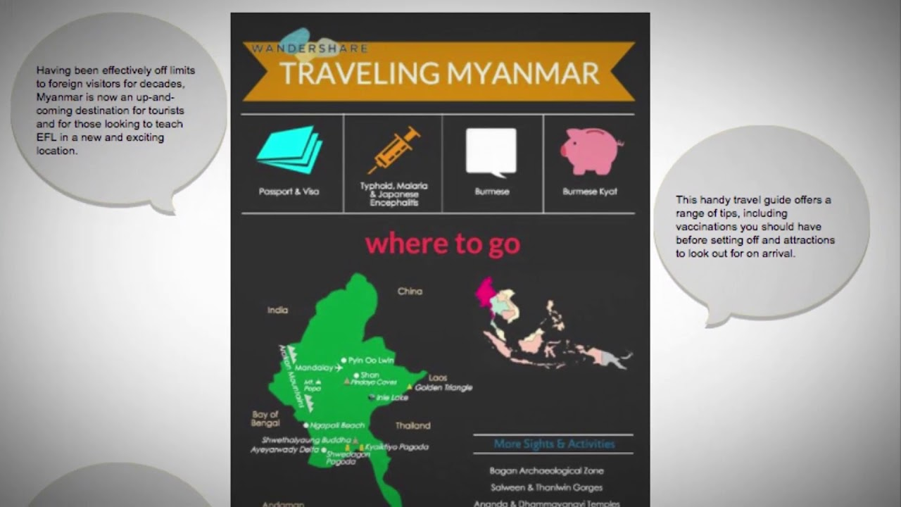 What are useful travel tips for Myanmar?