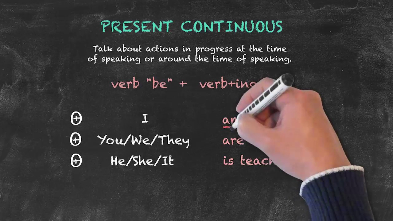 Overview of All English Tenses – Present Tenses – Present Continuous – Overview