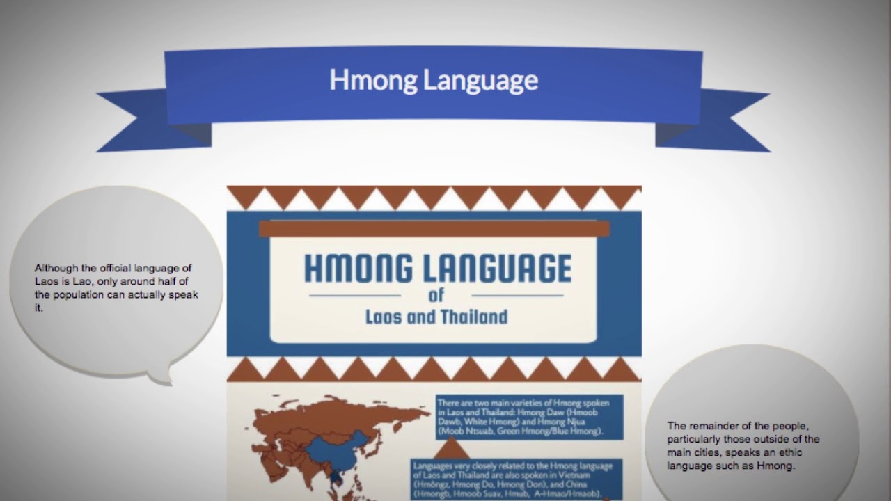 Living and Teaching English in Laos: Habits, Customs & Curiosities