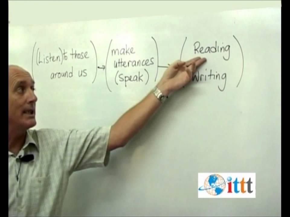Teaching of Productive Skills (Teaching English) | ITTT
