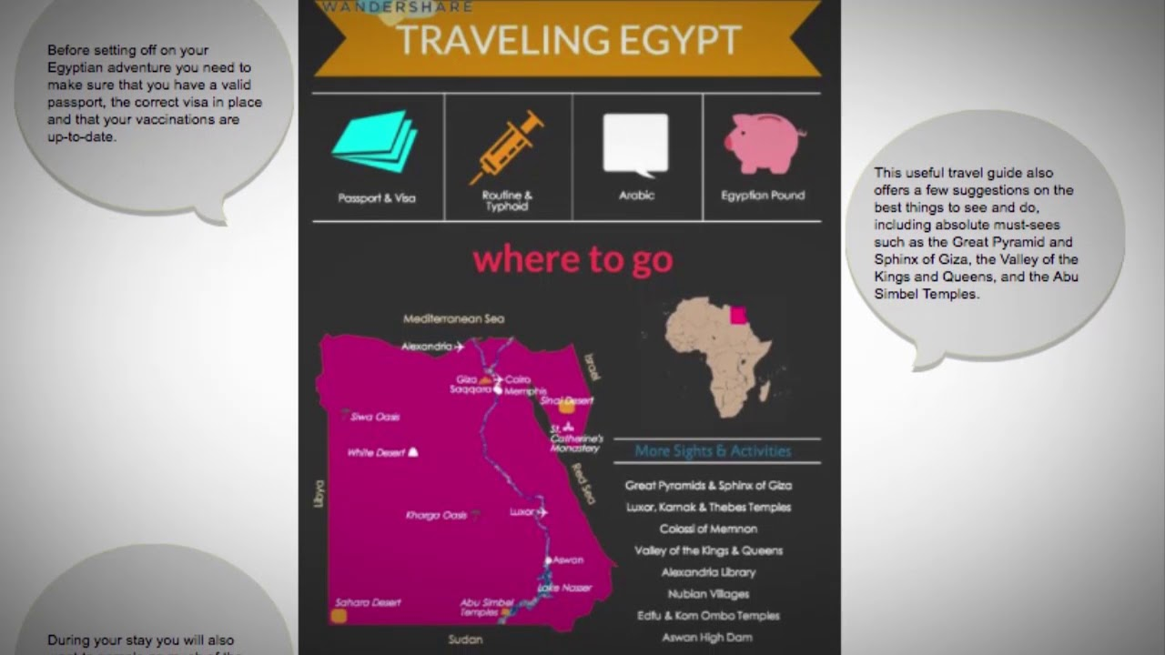 What are the most important travel tips for Egypt?