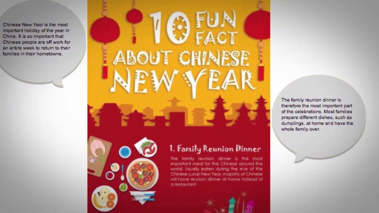 What are some fun facts about Chinese New Year?