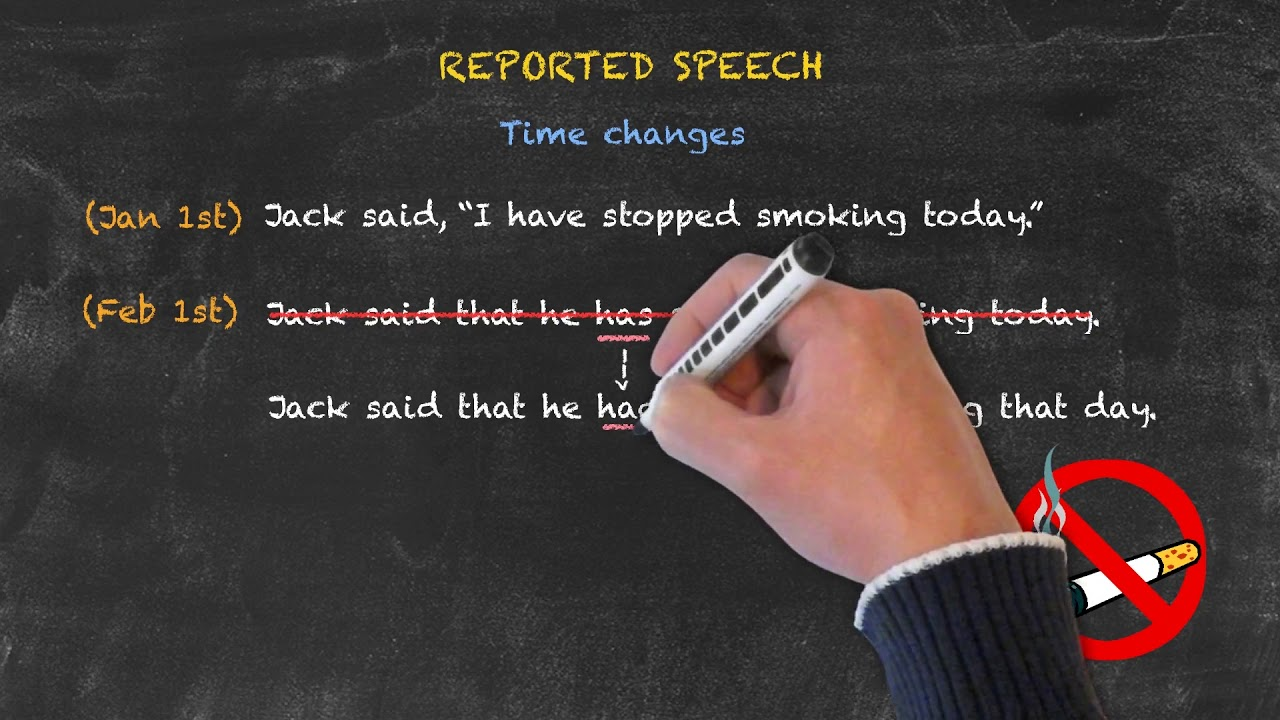 Time Changes in Reported Speech | Conditionals and Reported Speech