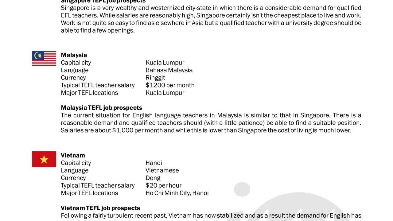 TEFL/TESOL Guide – Singapore, Malaysia & Vietnam | International TEFL and TESOL Training (ITTT)