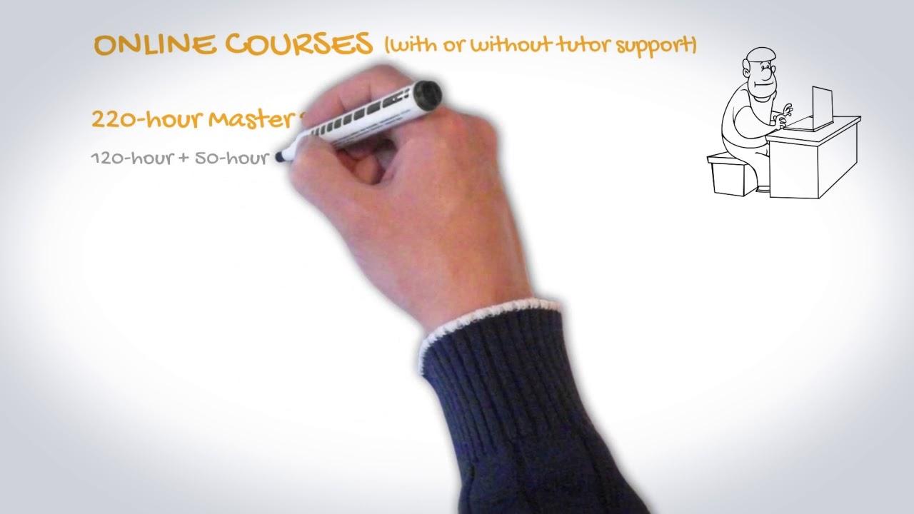 ITTT TEFL TESOL Courses – An Overview