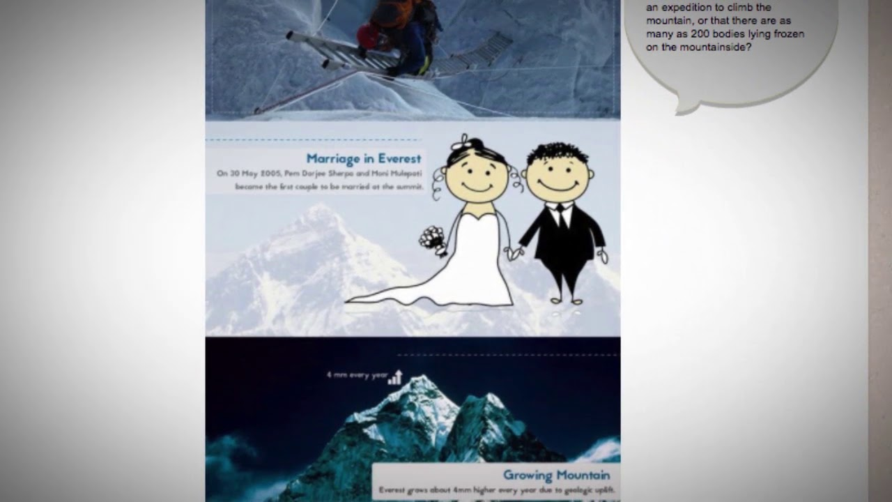What are some interesting Facts about the Mount Everest?