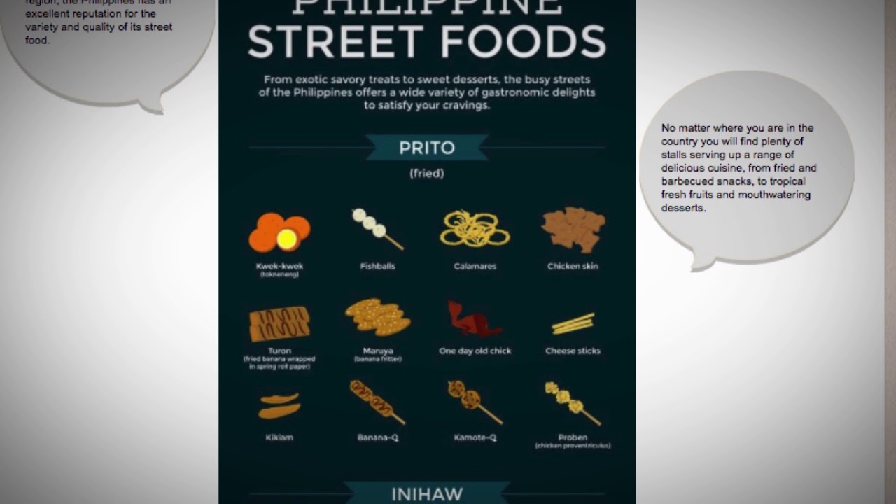What are mus-try street foods in the Philippines?