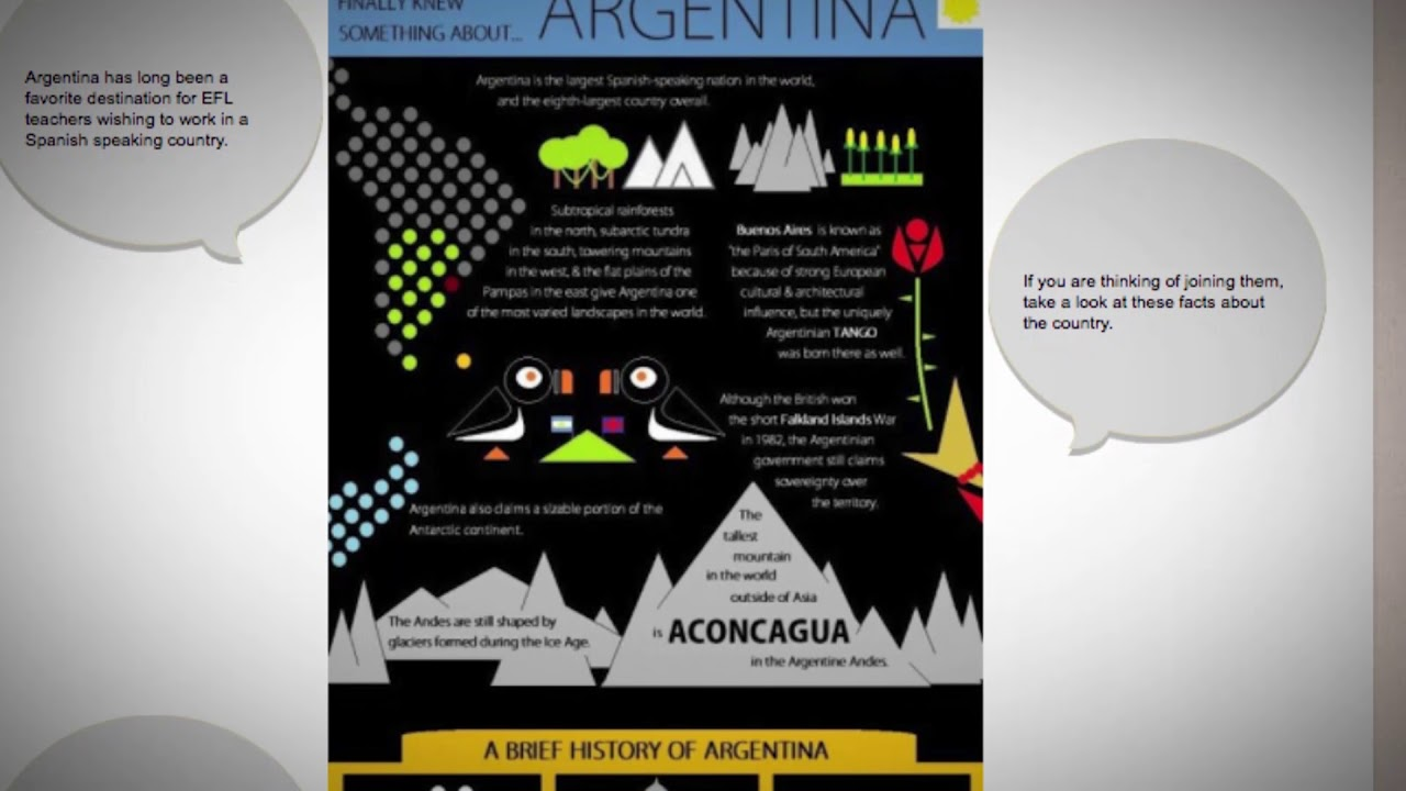 What are some interesting facts about Argentina