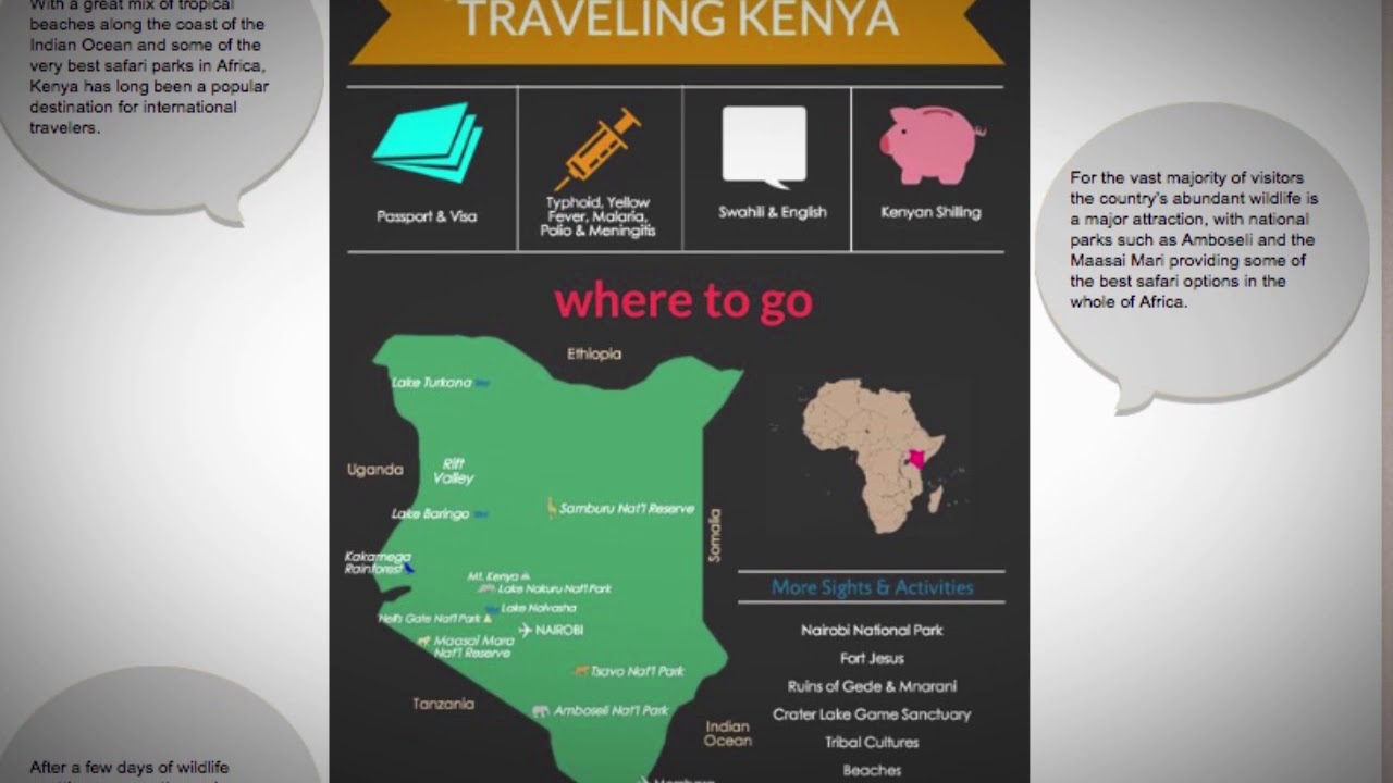 What are the best travel tips for Kenya?
