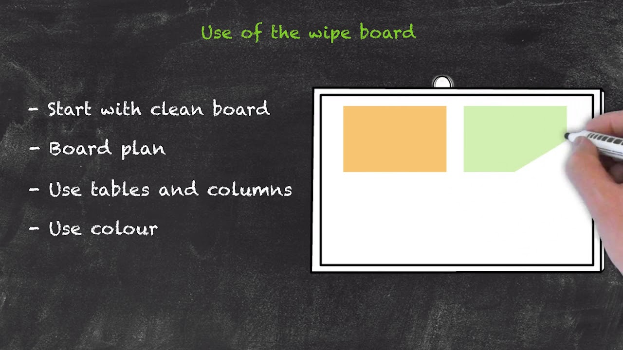 Coursebooks and Materials – Use of the Wipe Board