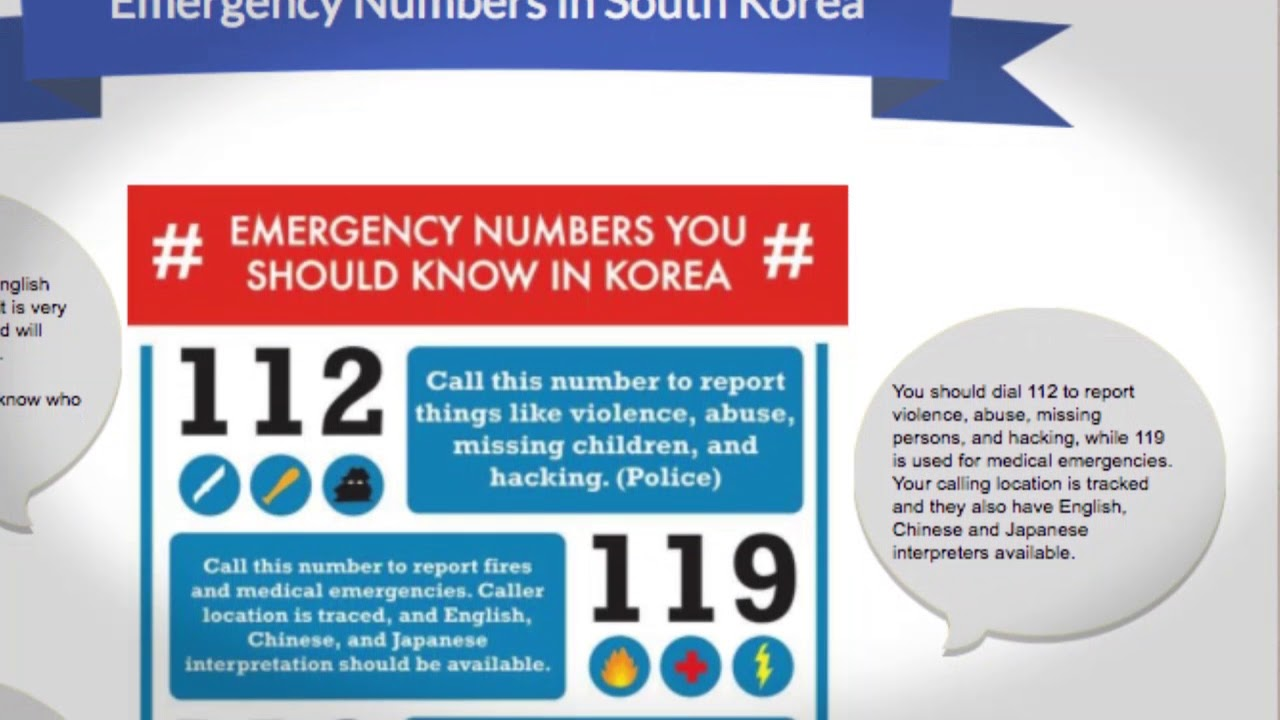 What are the most important emergency numbers in South Korea?