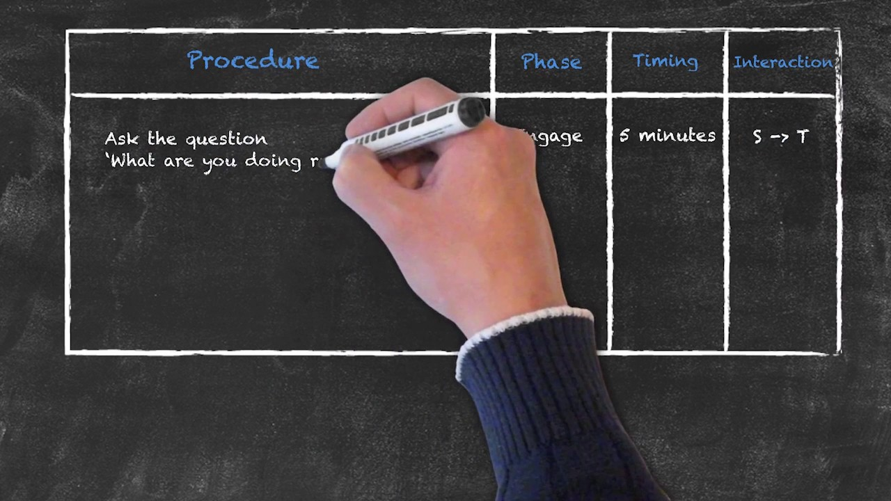 Lesson Planning – Part 5 – Lesson Plan Procedure – Engage Phase