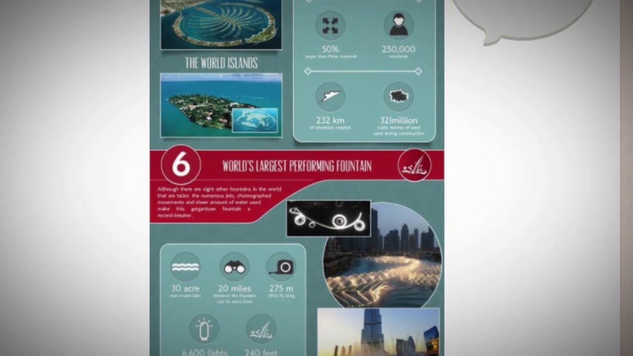 What are the seven wonders of Dubai?