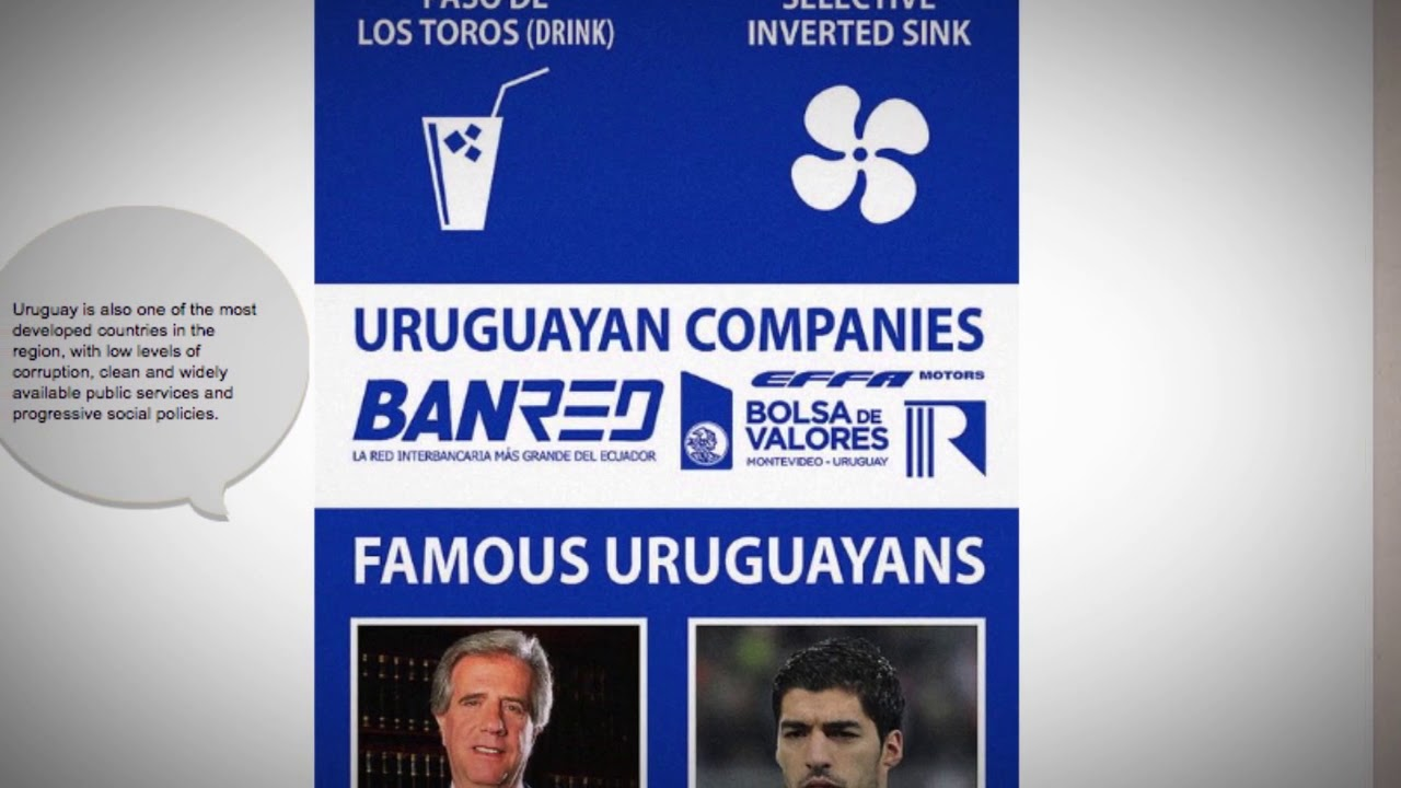 What are some fun facts about Uruguay?